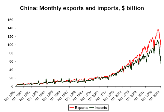 china export strategy China's industrial policy is aimed at acquiring important industrial  and china,  but also in establishing new strategic trade relations with,.